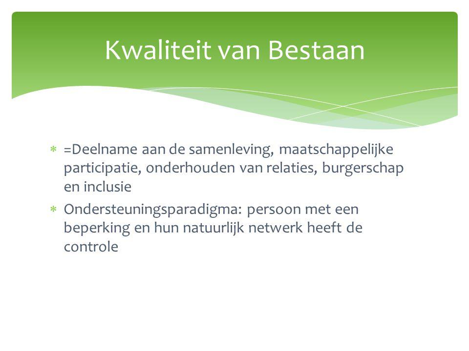 Kwaliteit van Bestaan =Deelname aan de samenleving, maatschappelijke participatie, onderhouden van relaties, burgerschap en inclusie.