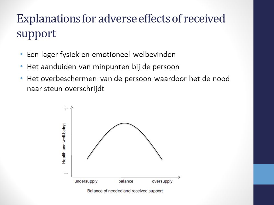 Explanations for adverse effects of received support