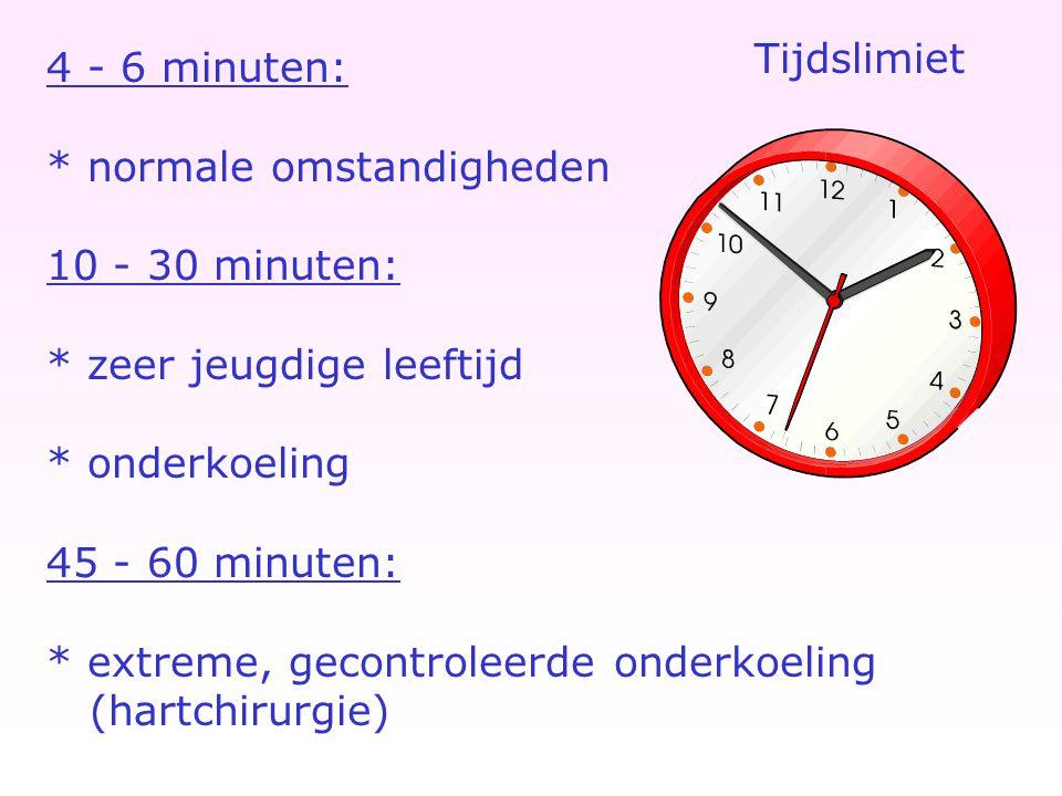 Tijdslimiet 4 - 6 minuten: * normale omstandigheden. 10 - 30 minuten: * zeer jeugdige leeftijd. * onderkoeling.