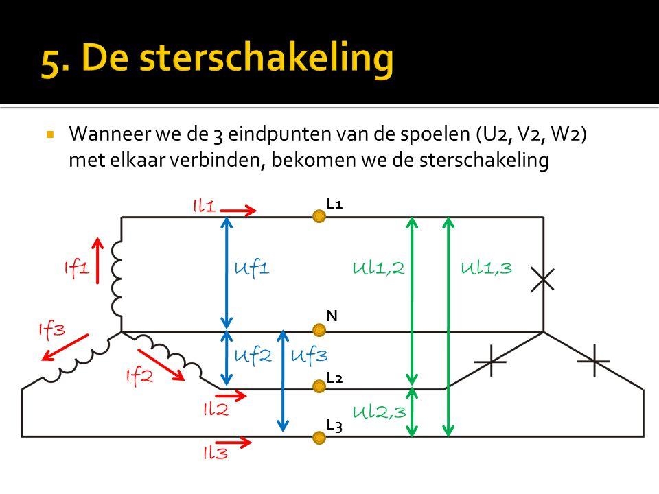 5. De sterschakeling Wanneer we de 3 eindpunten van de spoelen (U2, V2, W2) met elkaar verbinden, bekomen we de sterschakeling.