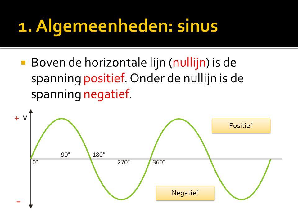 1. Algemeenheden: sinus Boven de horizontale lijn (nullijn) is de spanning positief. Onder de nullijn is de spanning negatief.