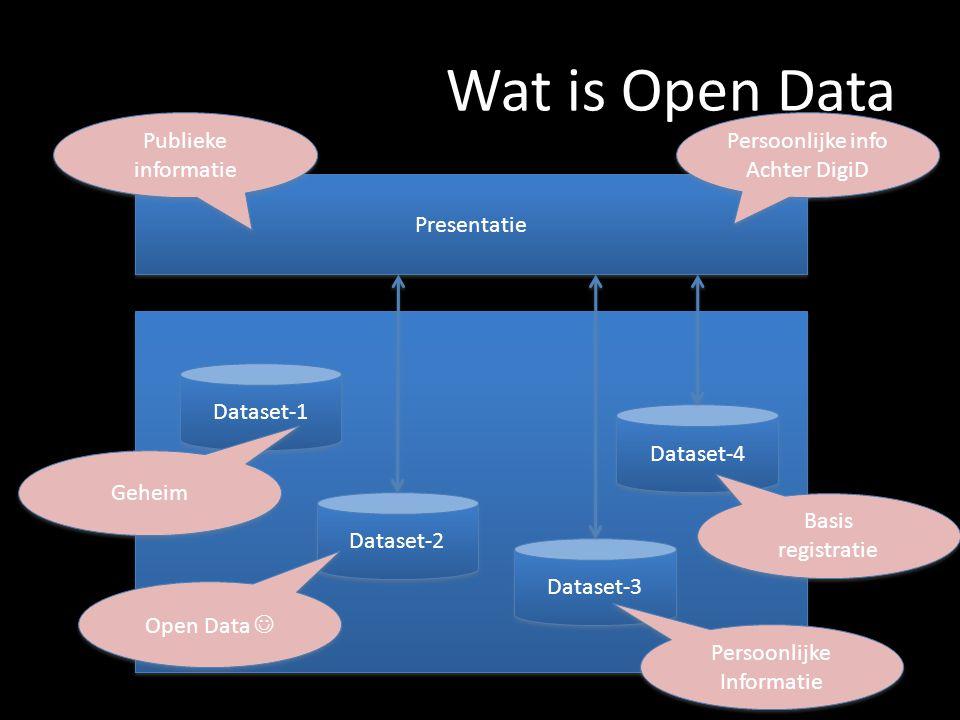 Wat is Open Data Publieke informatie Persoonlijke info Achter DigiD