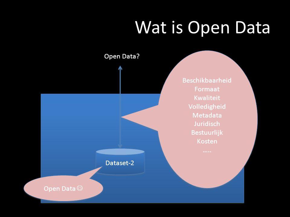 Wat is Open Data Open Data Beschikbaarheid Formaat Kwaliteit