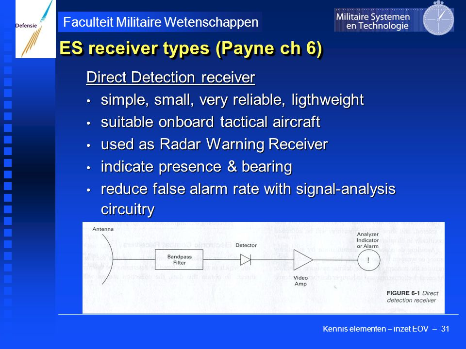 ES receiver types (Payne ch 6)