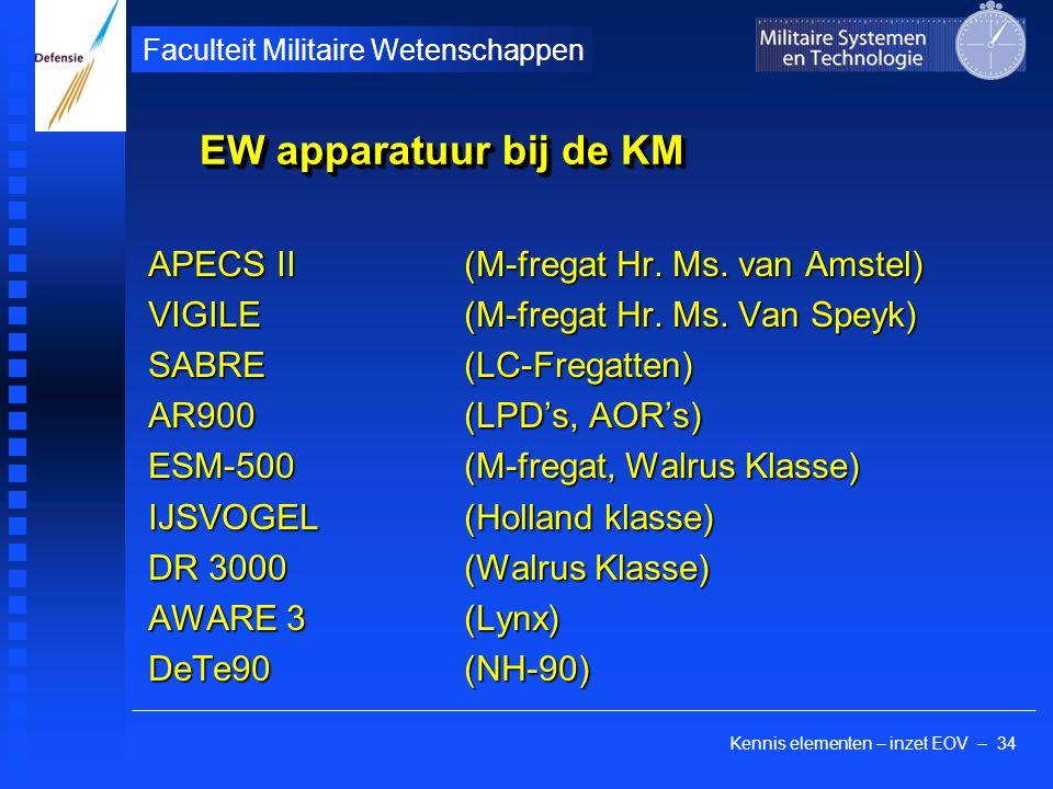 EW apparatuur bij de KM APECS II (M-fregat Hr. Ms. van Amstel)