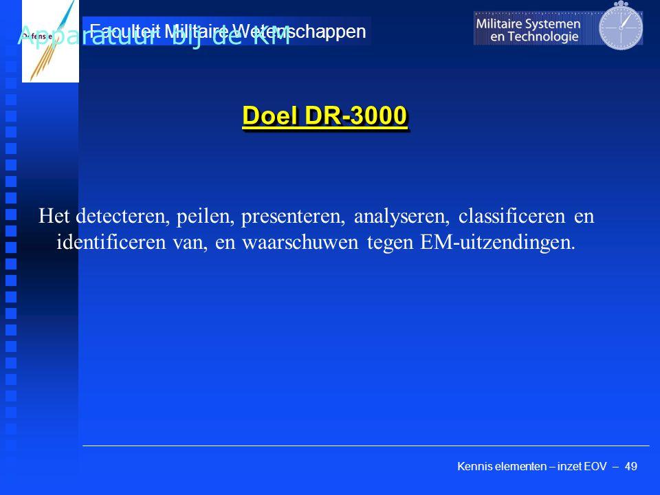 Doel DR-3000 Apparatuur bij de KM
