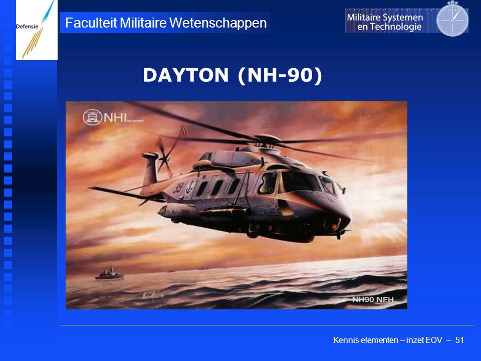 DAYTON (NH-90) Electronica, Italië