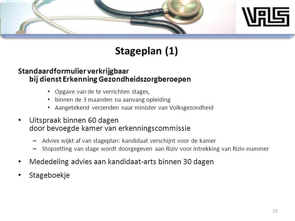 Stageplan (1) Standaardformulier verkrijgbaar bij dienst Erkenning Gezondheidszorgberoepen. Opgave van de te verrichten stages,