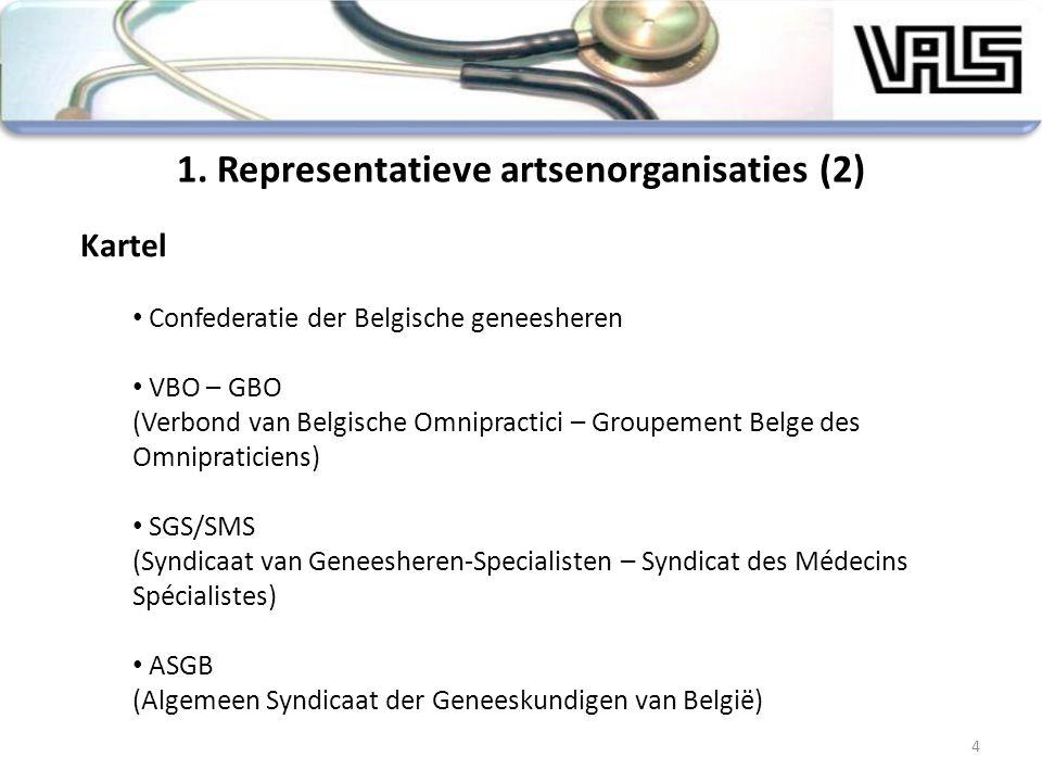 1. Representatieve artsenorganisaties (2)