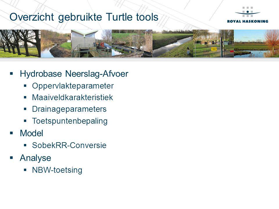 Overzicht gebruikte Turtle tools