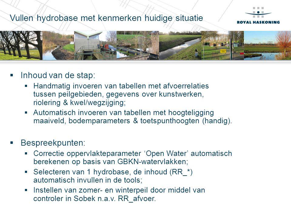 Vullen hydrobase met kenmerken huidige situatie
