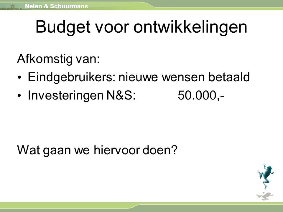 Budget voor ontwikkelingen