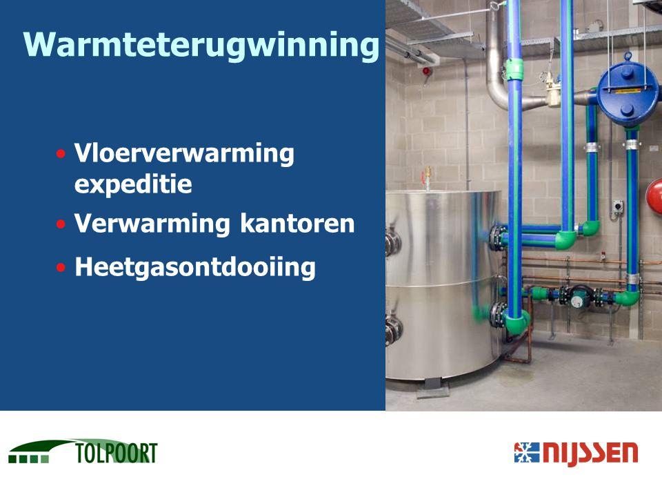 Warmteterugwinning Vloerverwarming expeditie Verwarming kantoren