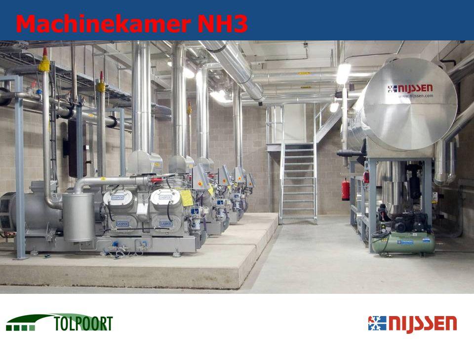 Machinekamer NH3