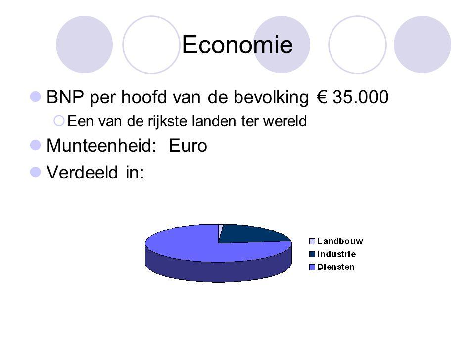 Economie BNP per hoofd van de bevolking € 35.000 Munteenheid: Euro