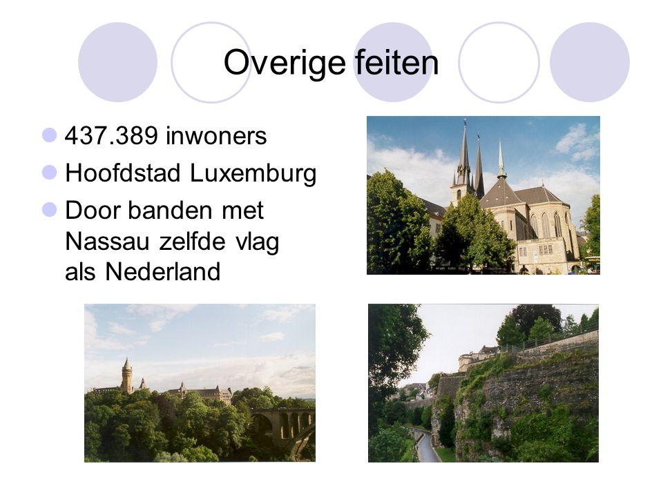 Overige feiten 437.389 inwoners Hoofdstad Luxemburg
