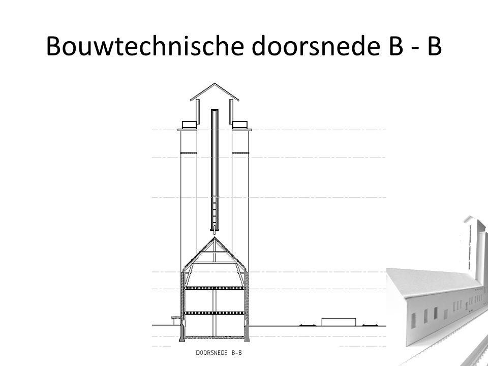 Bouwtechnische doorsnede B - B