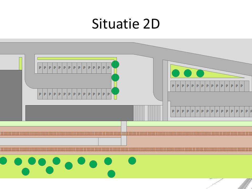 Situatie 2D