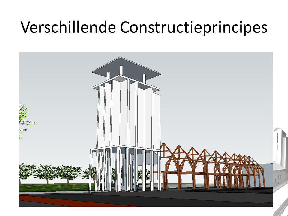 Verschillende Constructieprincipes