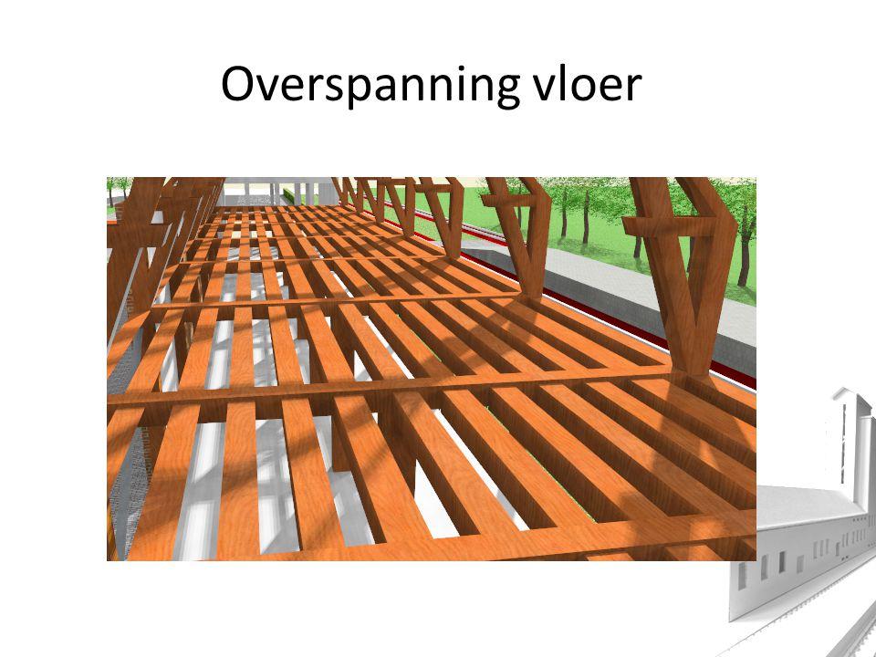 Overspanning vloer