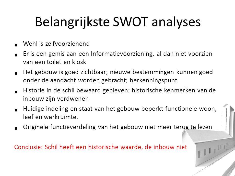Belangrijkste SWOT analyses