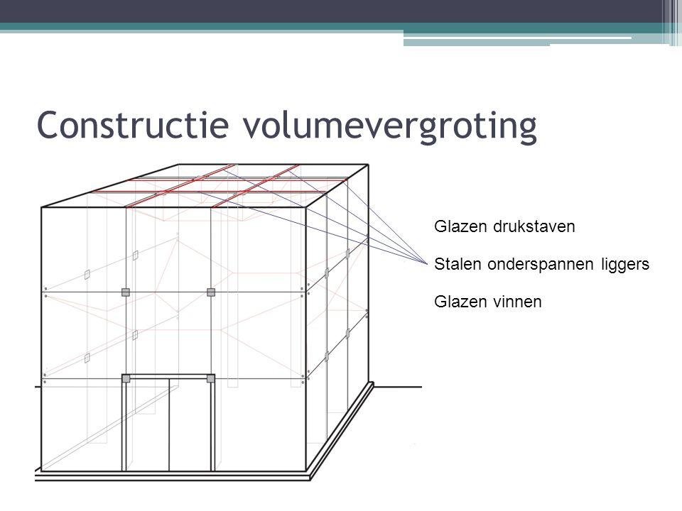 Constructie volumevergroting