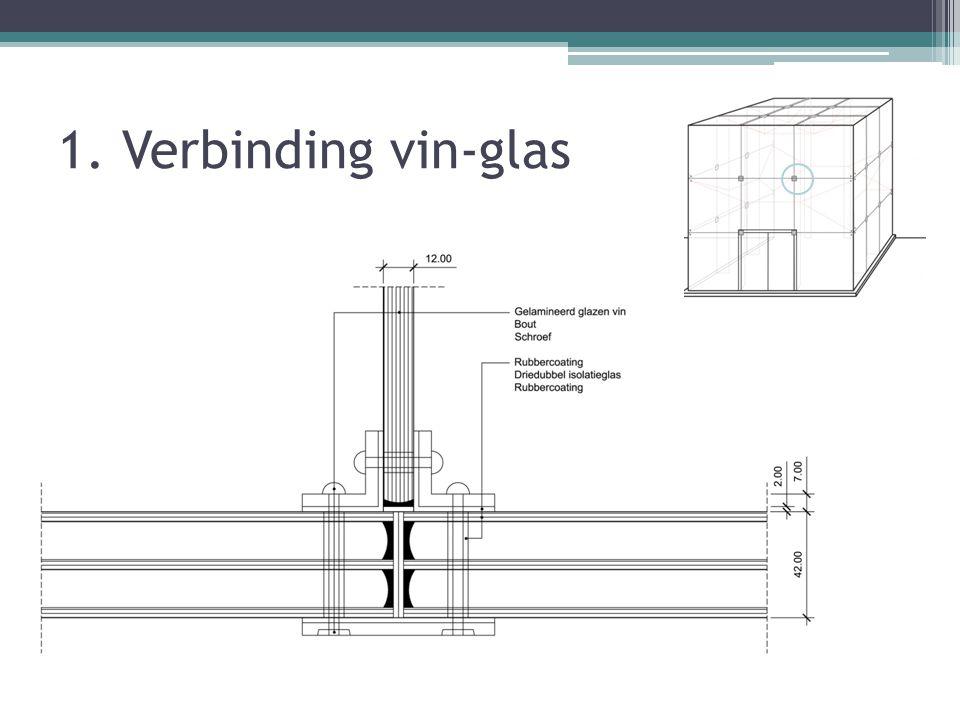 1. Verbinding vin-glas