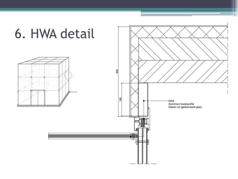 6. HWA detail