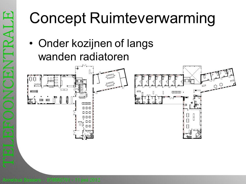 Concept Ruimteverwarming