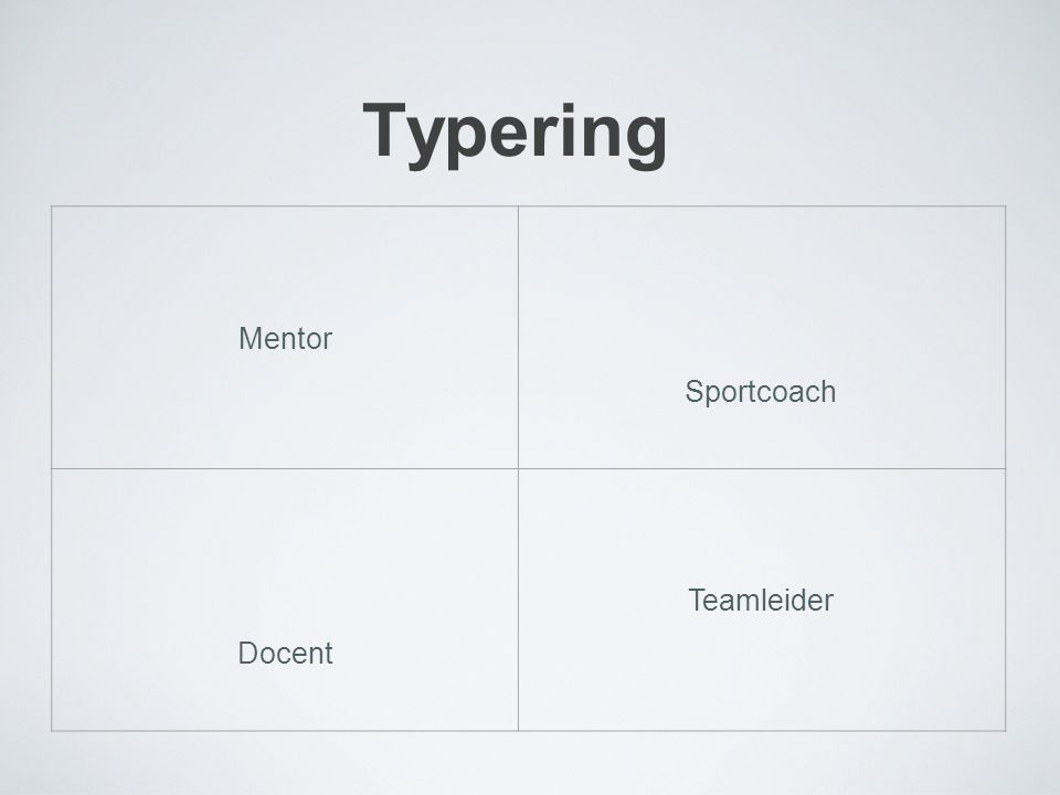 Typering Mentor Sportcoach Docent Teamleider
