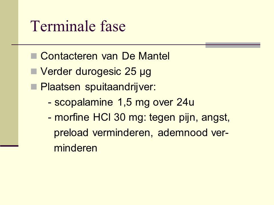 Terminale fase Contacteren van De Mantel Verder durogesic 25 µg