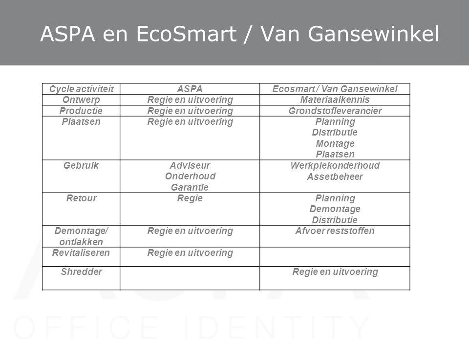 ASPA en EcoSmart / Van Gansewinkel
