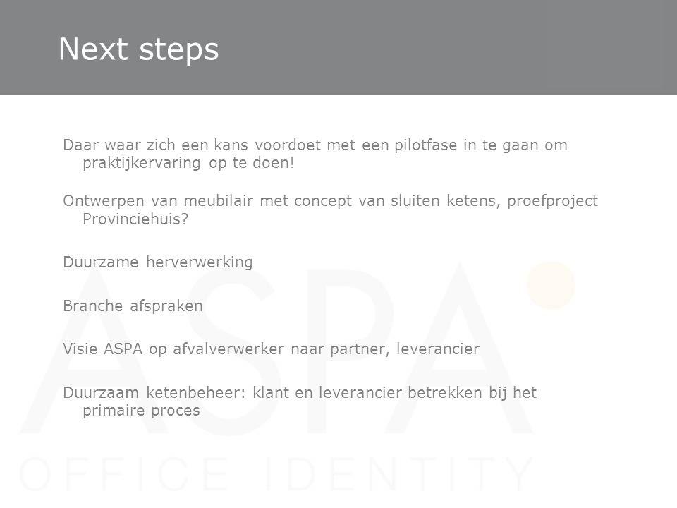 Next steps Daar waar zich een kans voordoet met een pilotfase in te gaan om praktijkervaring op te doen!