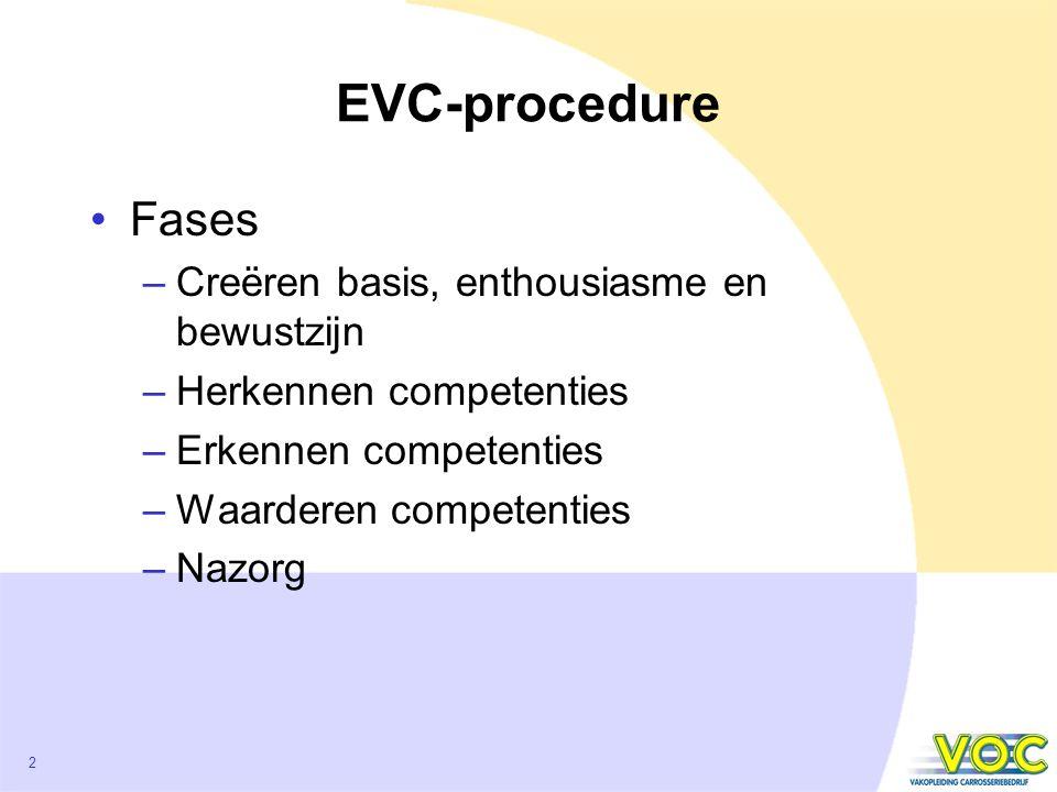 EVC-procedure Fases Creëren basis, enthousiasme en bewustzijn
