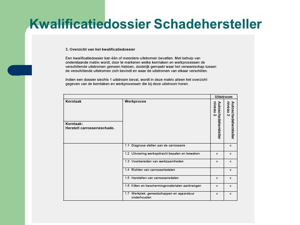 Kwalificatiedossier Schadehersteller