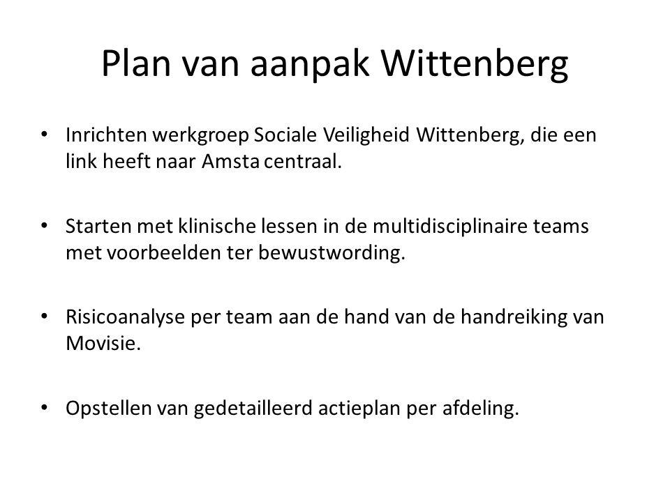 Plan van aanpak Wittenberg