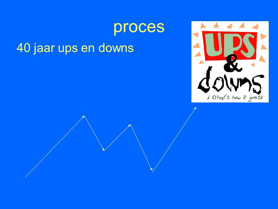 proces 40 jaar ups en downs