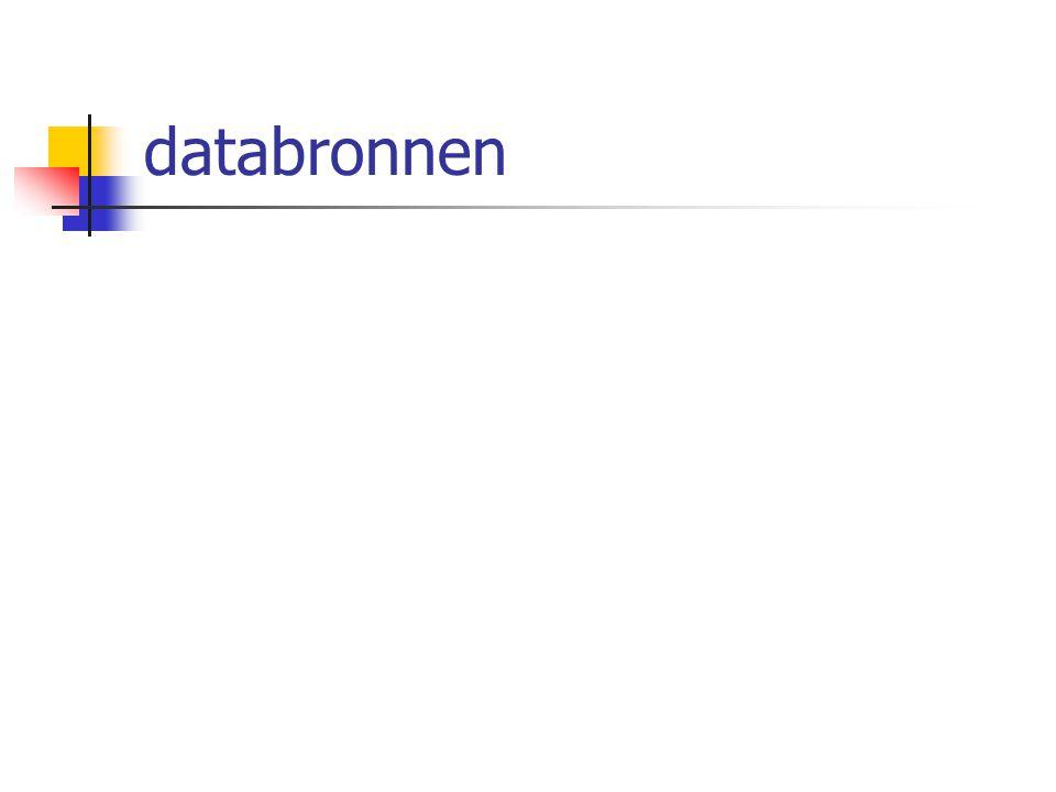 databronnen