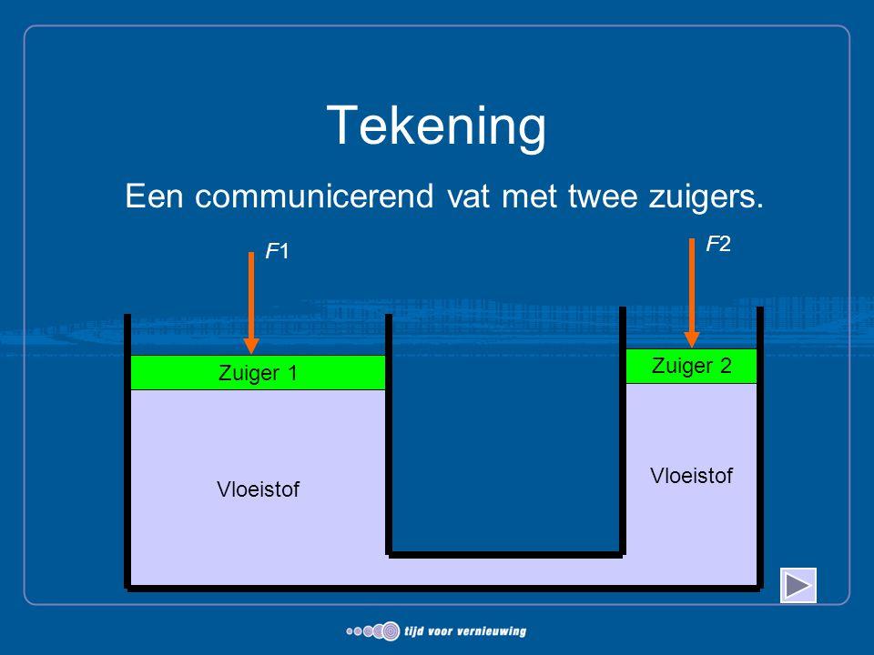 Tekening Een communicerend vat met twee zuigers.