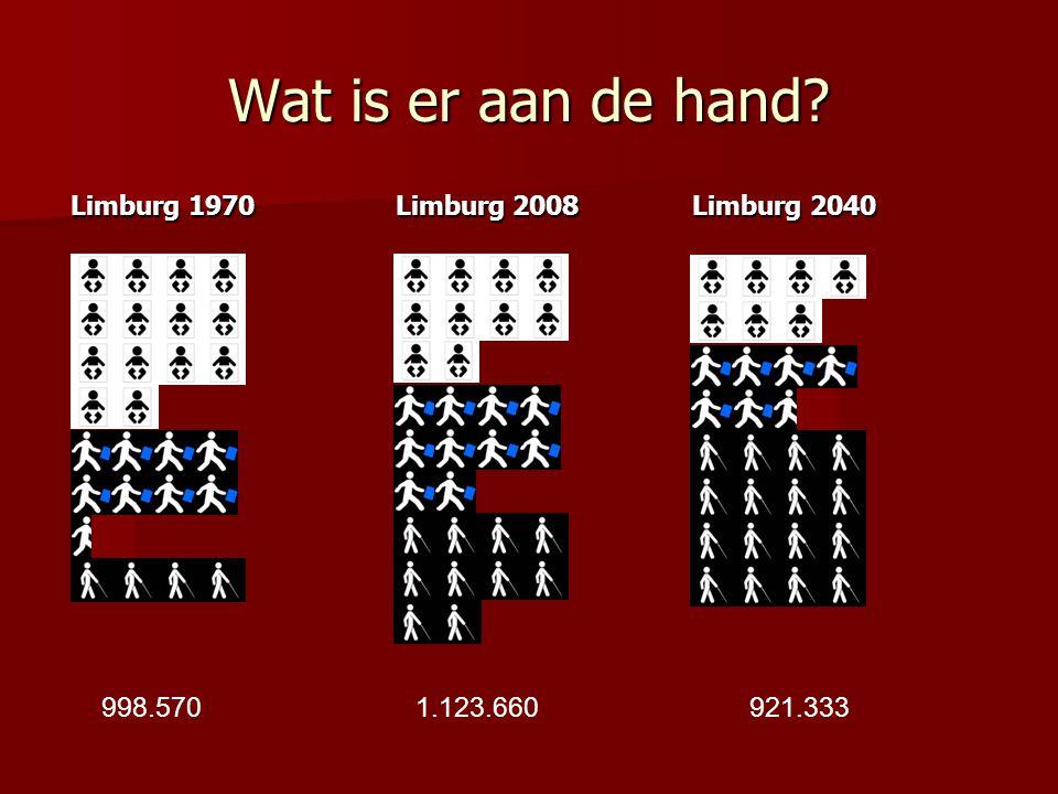 Wat is er aan de hand Limburg 1970 Limburg 2008 Limburg 2040.