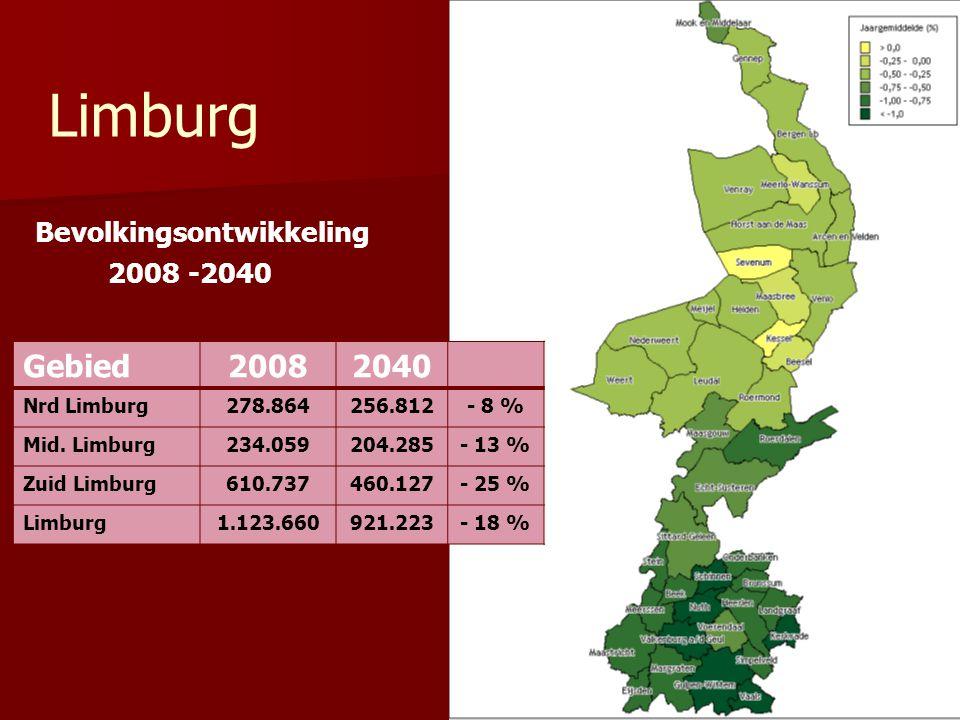 Limburg Gebied 2008 2040 Bevolkingsontwikkeling 2008 -2040 Nrd Limburg