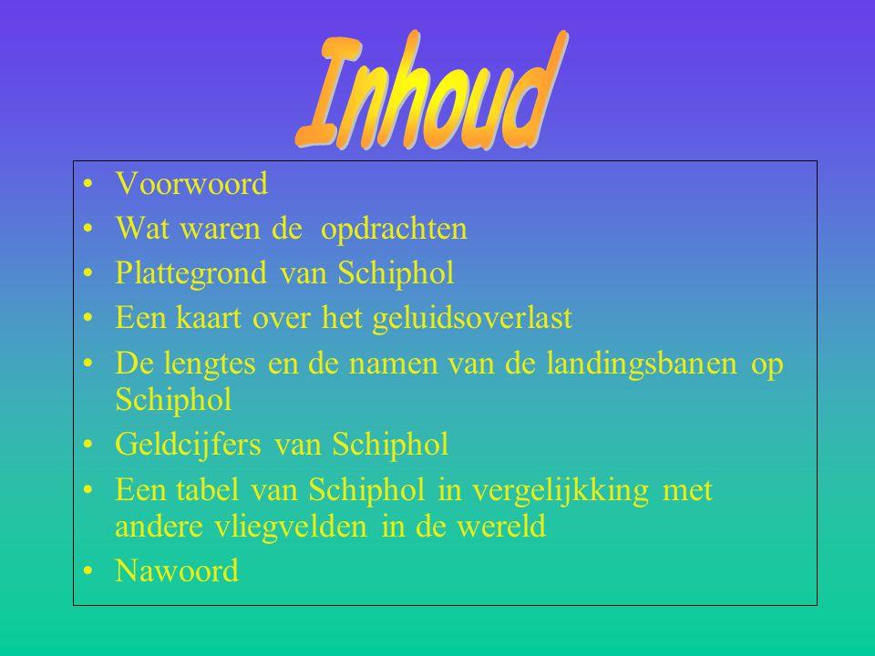 Inhoud Voorwoord Wat waren de opdrachten Plattegrond van Schiphol