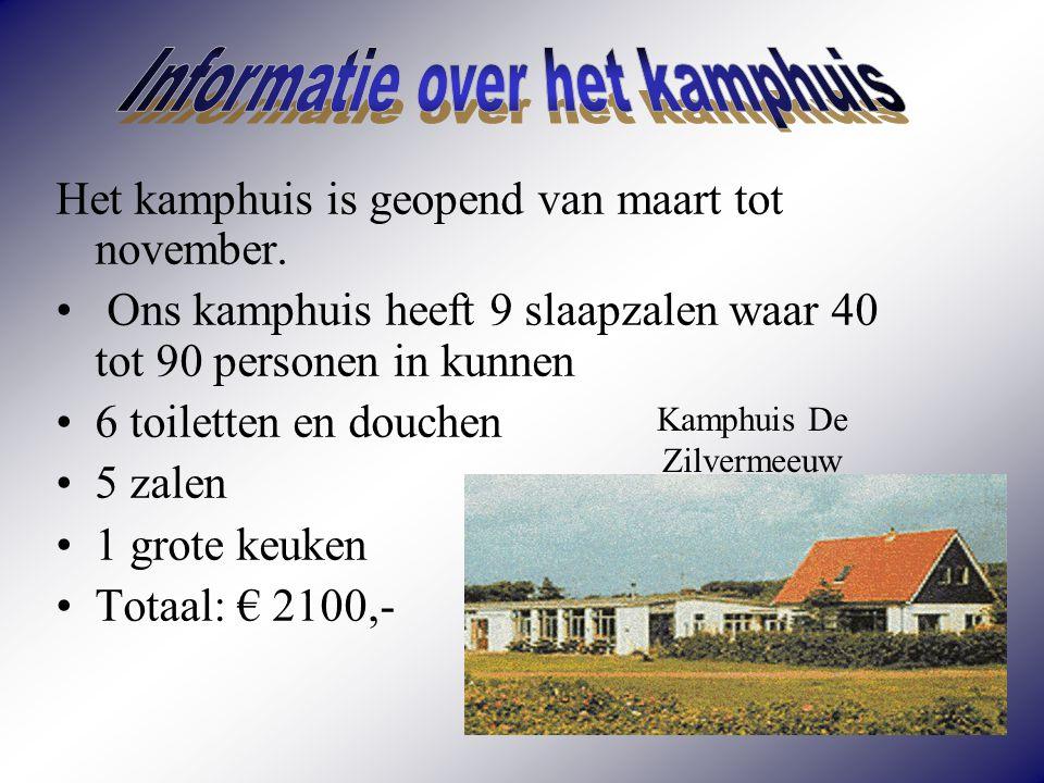 Informatie over het kamphuis