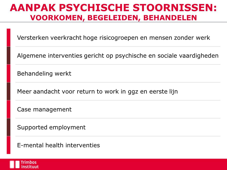 AANPAK PSYCHISCHE STOORNISSEN: VOORKOMEN, BEGELEIDEN, BEHANDELEN