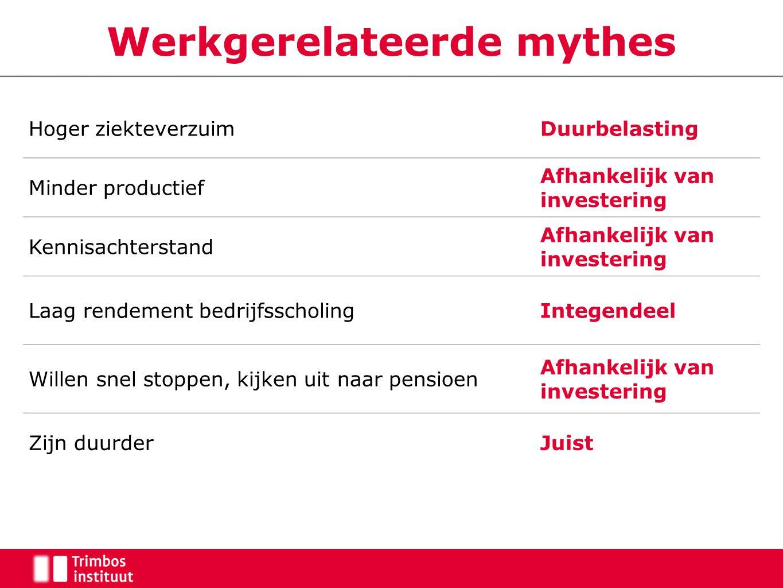 Werkgerelateerde mythes