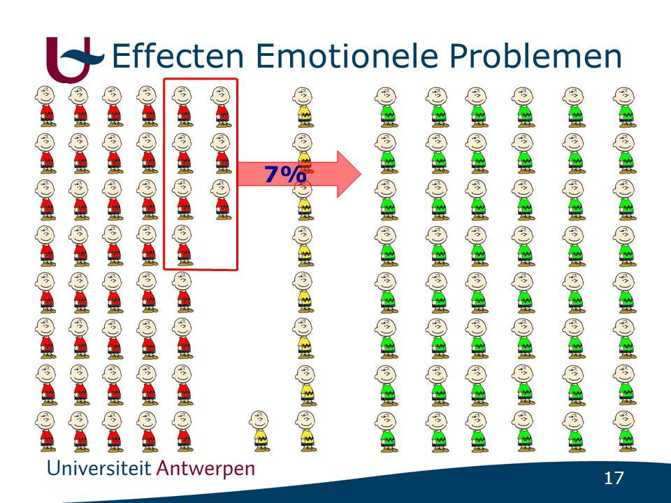 Effecten Emotionele Problemen