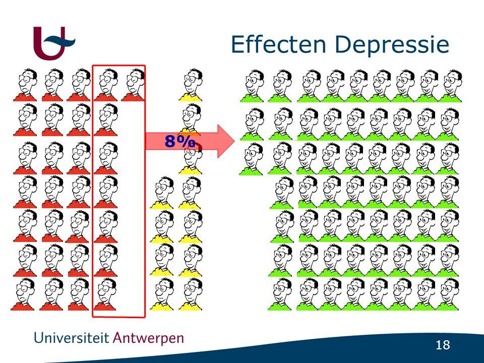 Effecten Depressie 8% 5967%