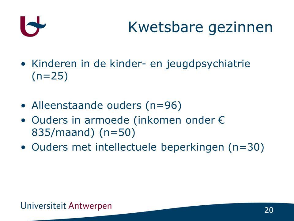 Kwetsbare gezinnen Kinderen in de kinder- en jeugdpsychiatrie (n=25)