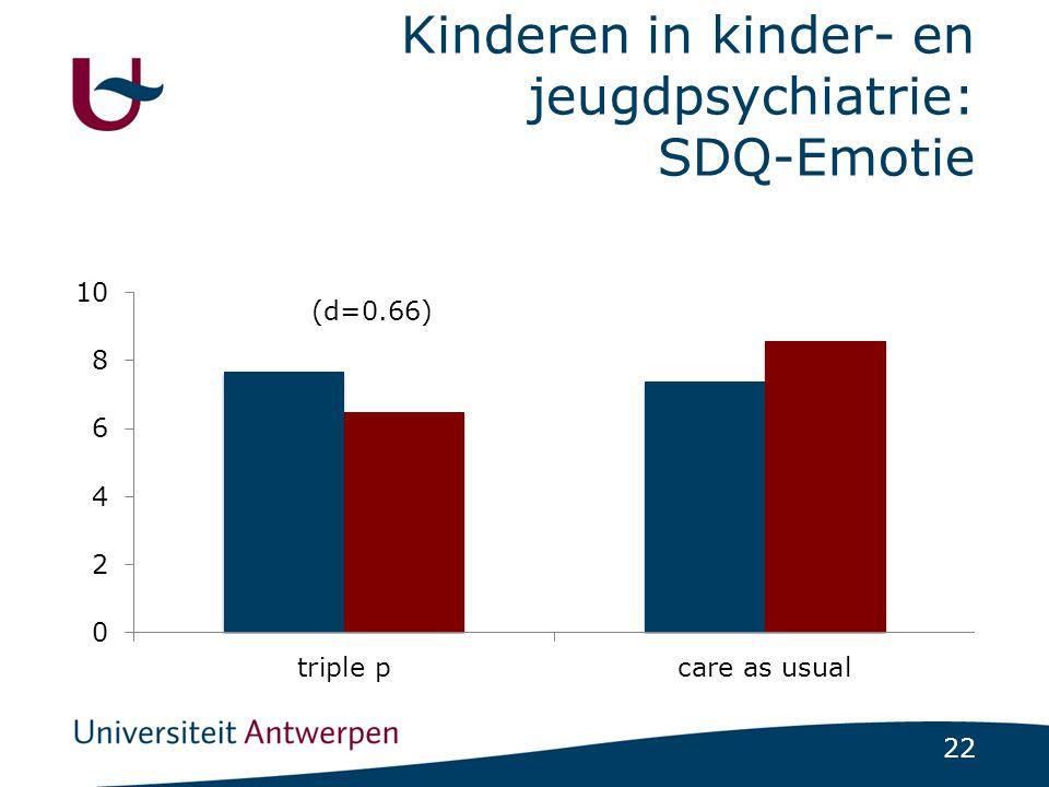 Kinderen in kinder- en jeugdpsychiatrie: SDQ-Emotie
