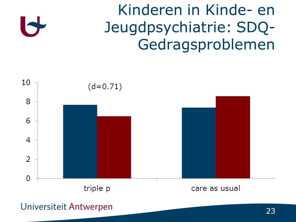 Kinderen in Kinde- en Jeugdpsychiatrie: SDQ-Gedragsproblemen